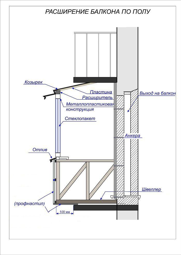 Пристроить балкон, вынос балкона по плите balkon70..
